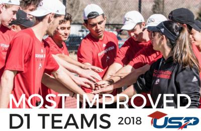 Most Improved 2018 NCAA D1 Tennis Teams
